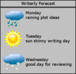 Writerly Forecast and Binge Reading